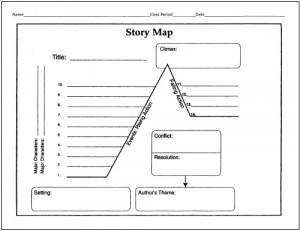 Short Story Chart